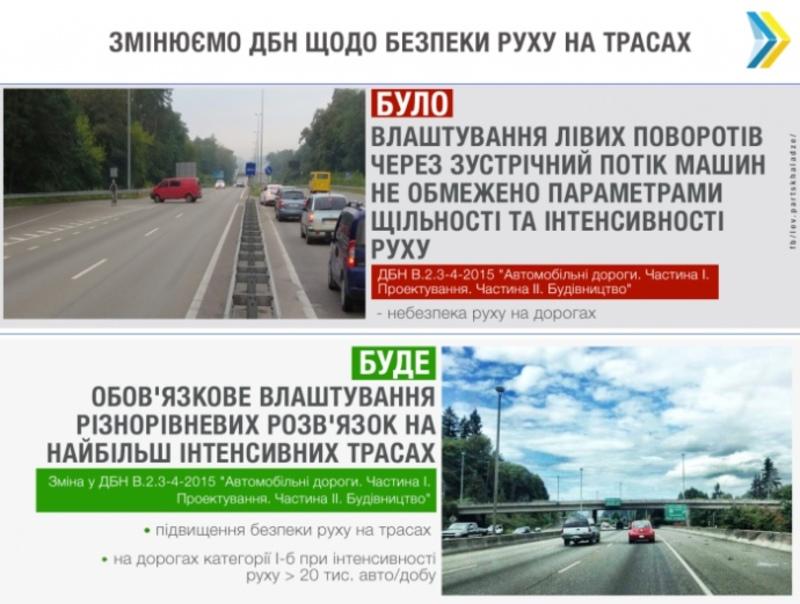 В Україні хочуть перестати будувати ліві повороти на швидкісних трасах