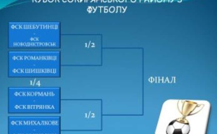 На Сокирянщині стартує новий чемпіонат за кубок району з футболу