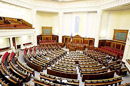 Конституція України: Історія створення