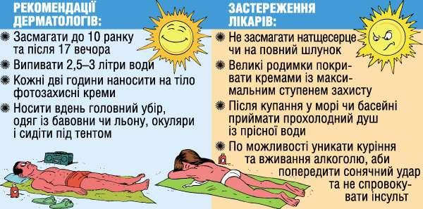 Сонце може бути і цілителем, і винищувачем