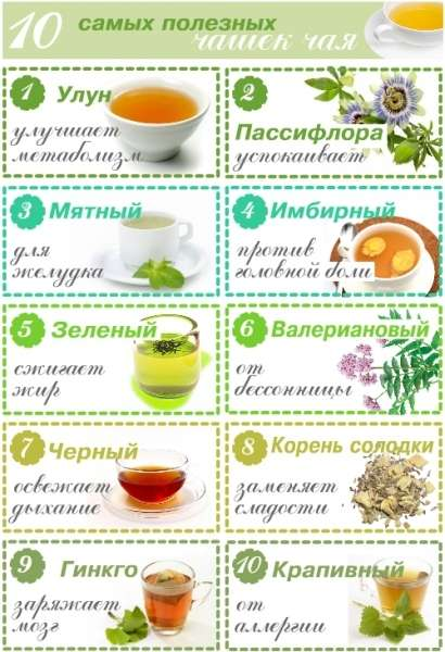 Чаюємо на здоров'я