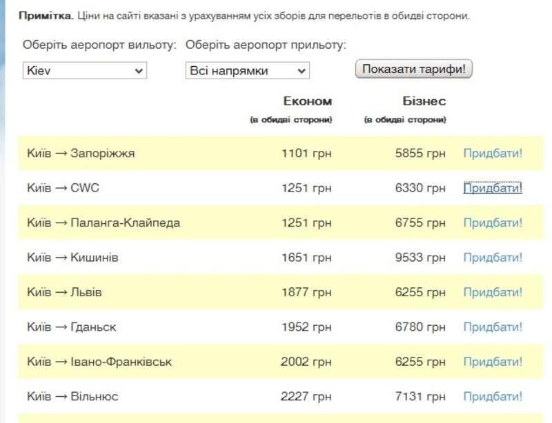 Назвали ціну на літак Київ – Чернівці