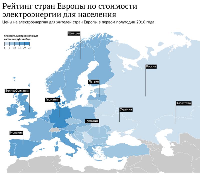 Скільки платять українці та жителі країн ЄС за світло