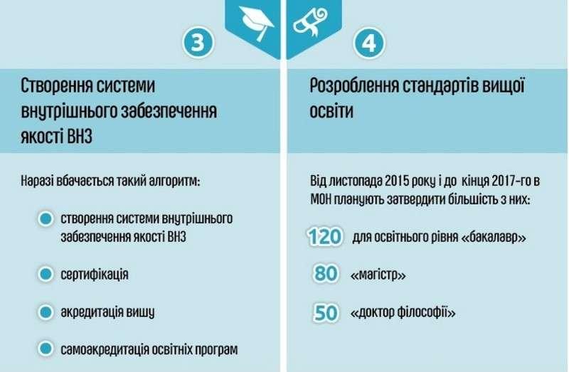 Міносвіти назвало головні пріоритети змін у 2017 році
