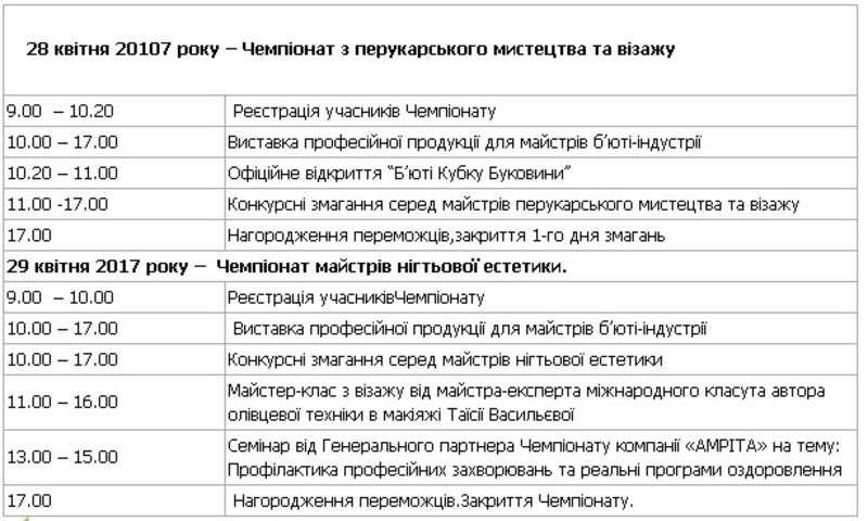 Чемпіонат України з перукарського мистецтва проведуть у Чернівцях