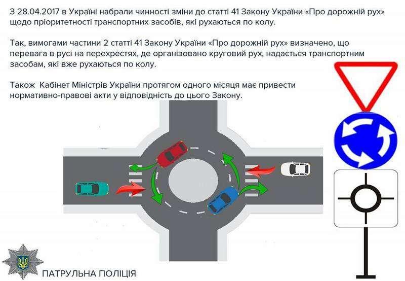 Відбулися зміни в організації дорожнього руху в Чернівцях
