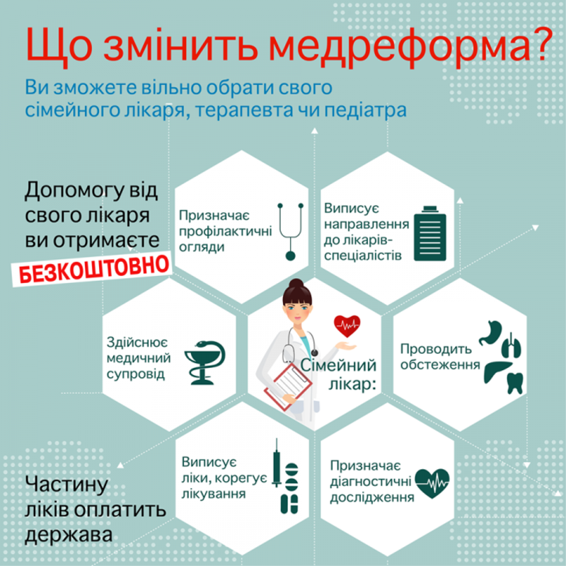 Кабмін пояснив, що змінить медреформа для простих українців