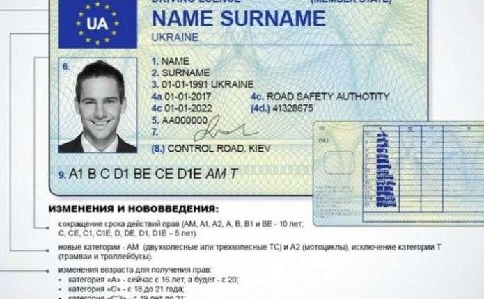 З осені в Україні почнуть видавати нові водійські права з обмеженим строком дії